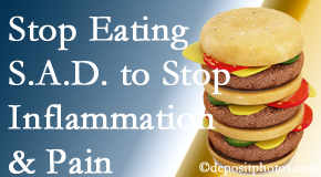 Buffalo, NY chiropractic patients do well to avoid the S.A.D. diet to reduce inflammation and pain.