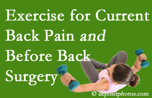 Buffalo, NY exercise benefits patients with non-specific back pain and pre-back surgery patients though it's not often prescribed as much as opioids.