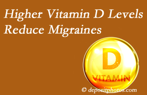The Novelli Wellness Center shares a new report that higher Vitamin D levels may reduce migraine headache incidence.